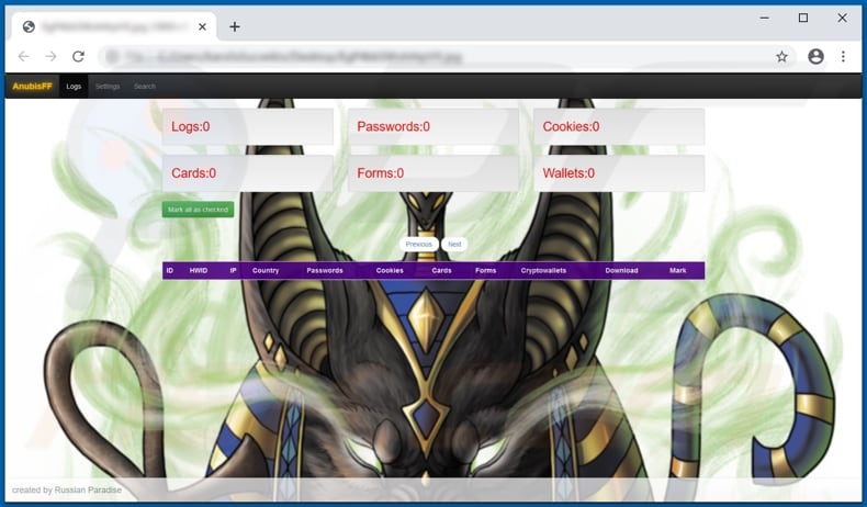 anubis stealer admin panel